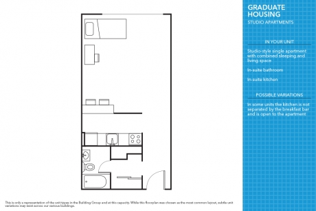 What to Expect in Graduate Housing Single Studio Apartments