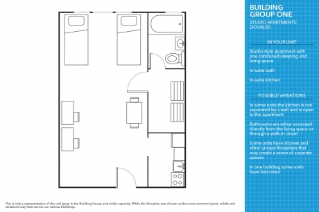 What to Expect in Building Group 1 Studio Apartments