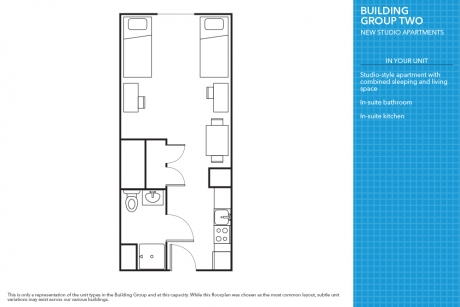 What to Expect in Building Group 2 New Studio Apartments