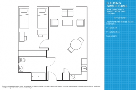 What to Expect in Building Group 3 Apartments