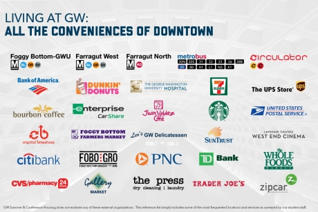 All the conveniences of downtown